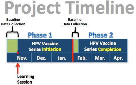 hpv-timeline-image